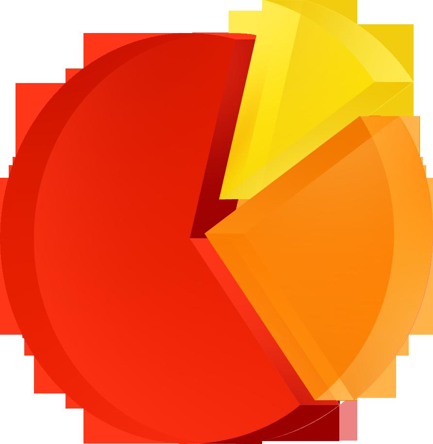Круговая трехмерная диаграмма