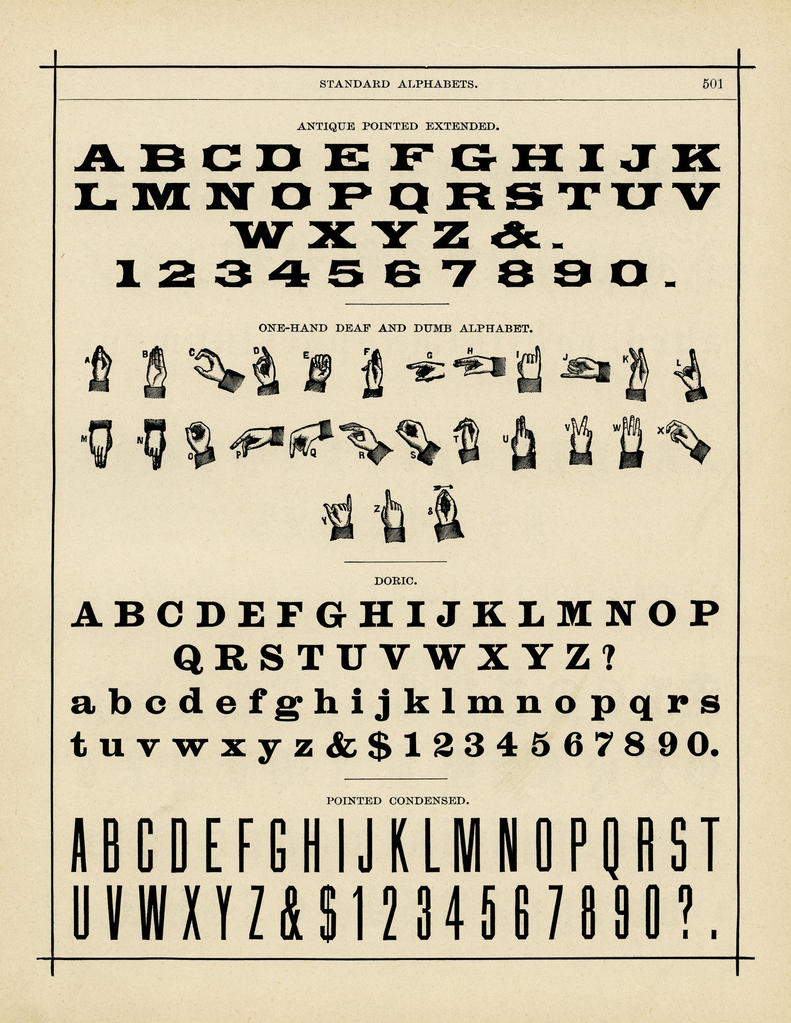 Винтажное изображение латинских алфавитов и латинский (английский) алфавит на языке жестов
